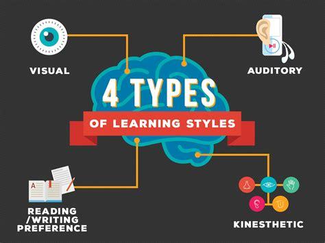 theories  learning styles kimkary