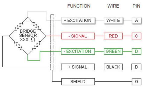 6 wire load cell diagram wiring diagram and schematics