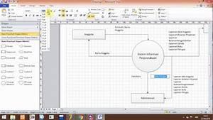 Tutorial Membuat Context Diagram Sistem Informasi