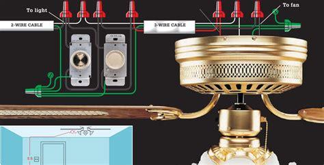 common household circuit wirings