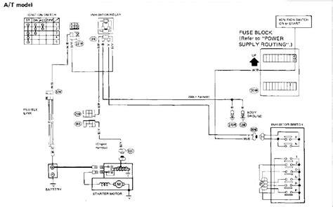 Nissan Pathfinder Inhibitor Switch Wiring Diagram