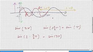 Sinusfunktion Berechnen : 4 einfluss der parameter der sinusfunktion auf das schaubild youtube ~ Themetempest.com Abrechnung