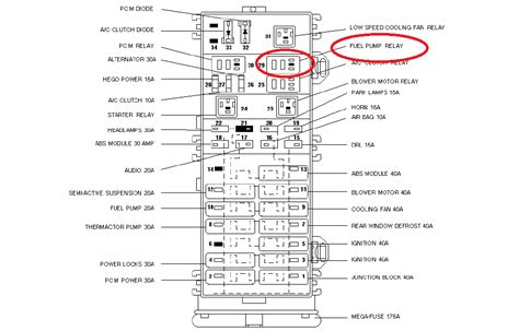 02 Ford Tauru Se Starter Relay Wiring Diagram by 1998 Taurus Se 3 0l 182 Cu In V6 Gas Dohc Naturally