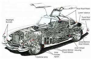 Garage Find Gullwing  1957 Mercedes