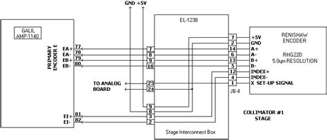 Wiring For Esi Spectrograph Electronics Manual