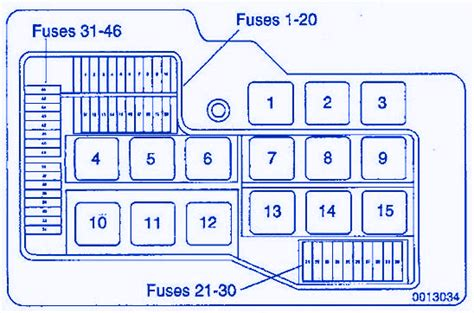 Bmw Distribution Fuse Box Block Circuit Breaker
