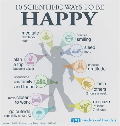 10 scientific ways to become happier chart bit rebels