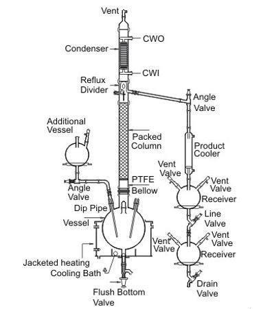 Glass Fractional Distillation Assembly Shankar
