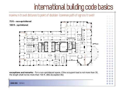 Bedroom Definition Building Code by International Building Code 2006 Basics