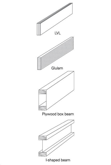 zinsser popcorn ceiling patch msds 100 timber steel framing manual design