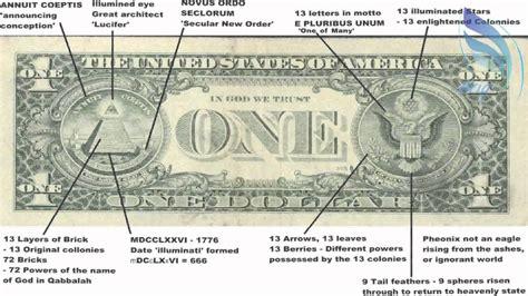 Illuminati Signs Illuminati Signs In Media To Attack 2012 Olympics