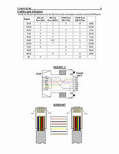 Usb To Rj45 Wiring Diagram Apc