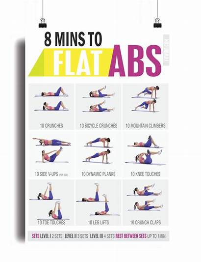 Abs Minute Workout Poster Exercise
