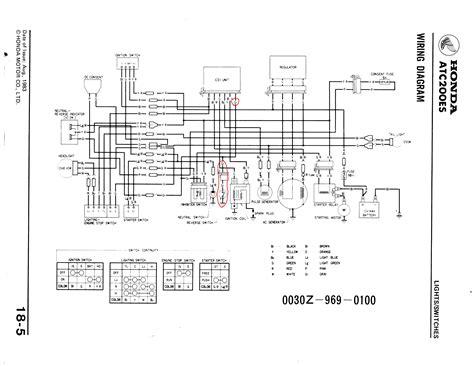 Honda Rancher Diagram Wiring Images