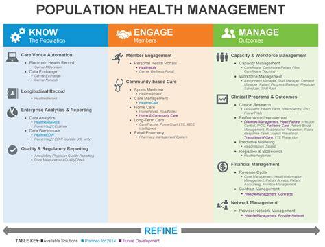 Cerner Lands First First Global HealtheIntent Client with ...