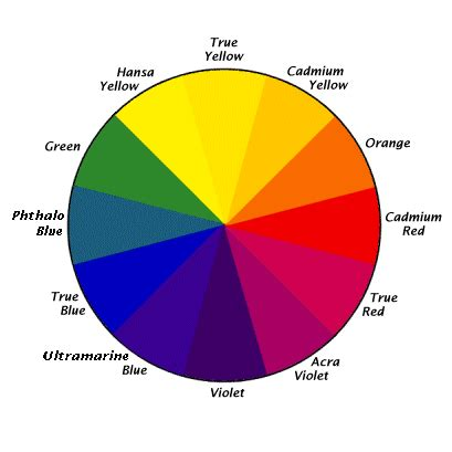 cadmium color wetcanvas artschool color theory mixing diana