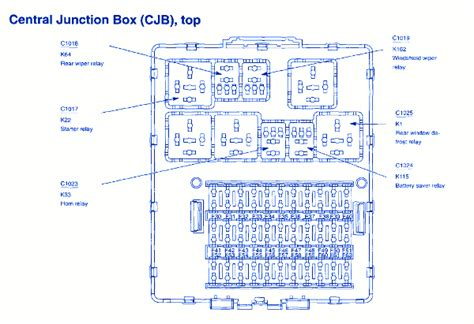 ford focus zxw  central junction top fuse boxblock