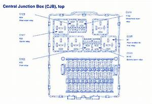 Ford Focus Zxw 2002 Central Junction Top Fuse Box  Block Circuit Breaker Diagram
