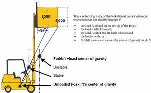 Hyster forklift sales Baker york forklift parts used