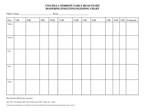Bowel Movement Chart Template 8 Best Images Of Bowel