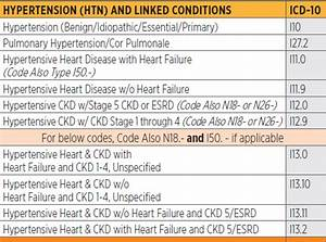 Chronic Ischemic Heart Disease Unspecified Icd 10