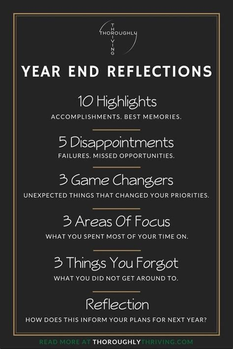 inspirational  years quotes