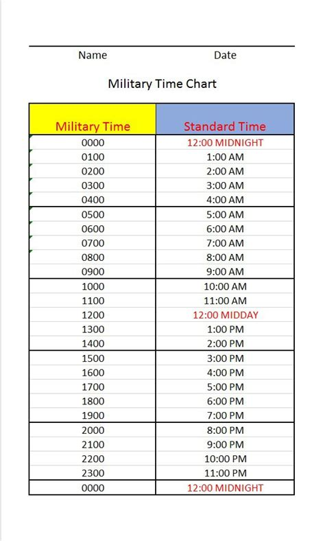 time chart template military time calculator