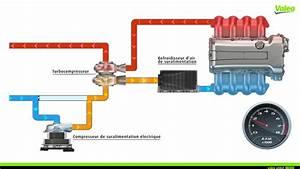 Turbo Electrique Voiture : compresseur electrique moteur voiture ~ Melissatoandfro.com Idées de Décoration