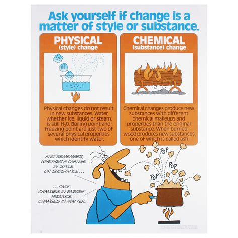 Chemistry Chemical Changes Versus Physical Changes  Radix Tree Online Tutoring & Training