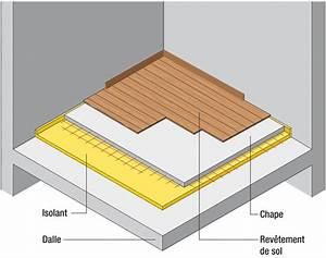 Isolation Des Sols : isolation acoustique des sols parts of constructions ~ Melissatoandfro.com Idées de Décoration