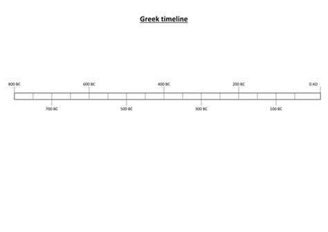 timeline template 10 points 5th grade resources for ancient greece timeline lesson by aebest123