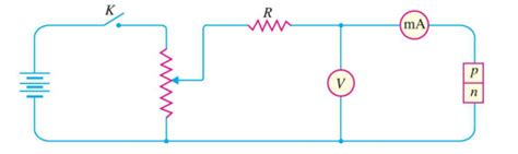 Characteristics Junction Diode Electronics Post