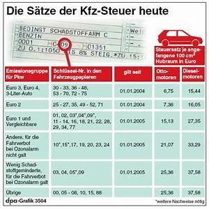 Steuer Berechnen Kfz : kfz steuer bs wiki wissen teilen ~ Themetempest.com Abrechnung