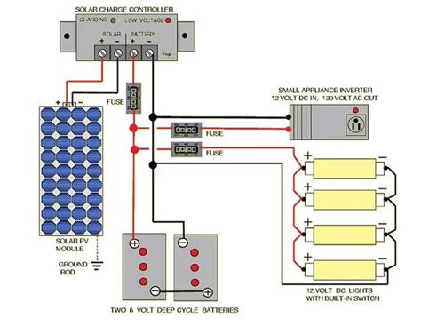 Basic Home Wiring Diagram Solar by Solar Wiring Diagram For Android Apk