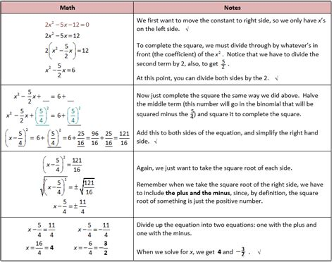 solving quadratics  factoring  completing  square