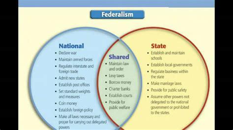 dual federalism youtube