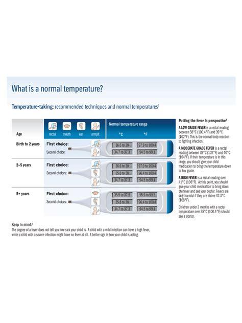 fever temperature chart template   templates