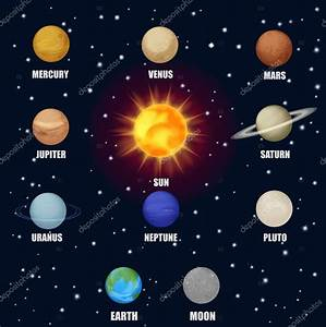 Solar system space planets sun. Astronomical pictograms ...