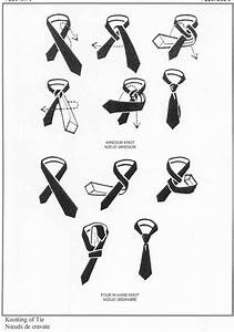 Double Windsor Tie Knot Diagram