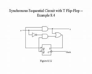 Synchronous Sequential Circuit With T Flip-flop