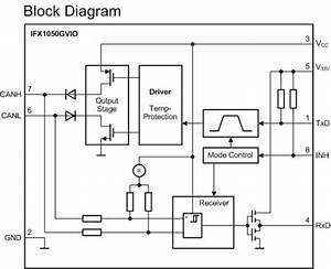 H 264 Encoder Block Diagram Explanation