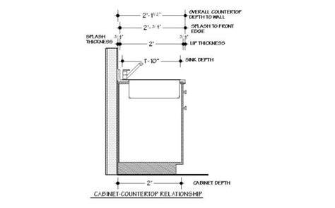 kitchen cabinet section http 0 tqn w experts kitchen design remodeling 3709 2747