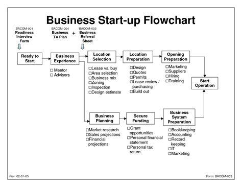 Beautiful Startup Business Plan Template Free