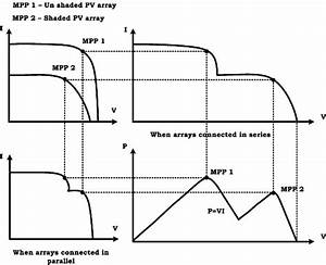Characteristics Of Pv Module With Series  Parallel