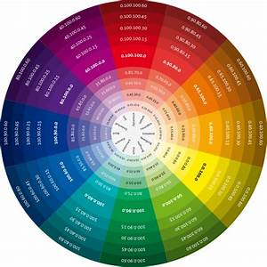Rosa Farbe Mischen : farbkreis mit cmyk werten farbkreis wikipedia rauminspiriert pinterest farben ~ Orissabook.com Haus und Dekorationen