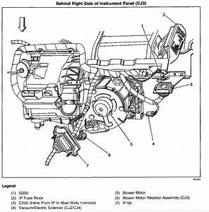 1999 Buick Lesabre Blower Motor Resistor Location