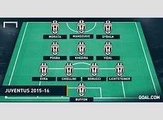 How Juventus could line up with Mandzukic in a 433