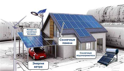 Альтернативная энергия для частного дома всё об отоплении и кондиционировании