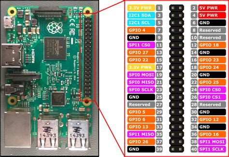 Can Header Pin 11 Be Used As Gpio17 In Windows 10