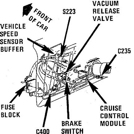 1989 Chevy 305 Wiring Harnes Diagram by Need Diagram Of Fuse Box Placement On 1989 Chevy Caprice
